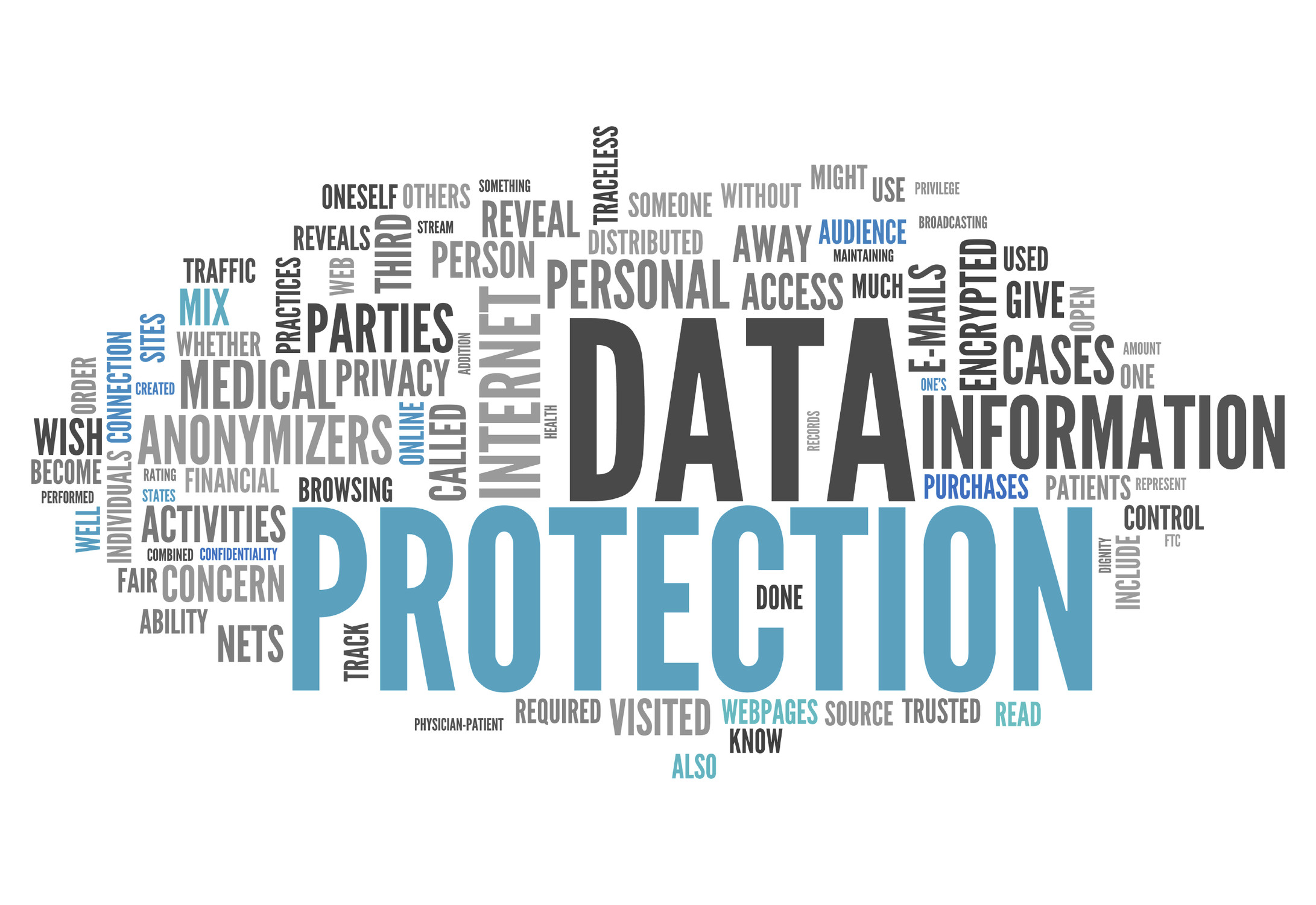 private data protection